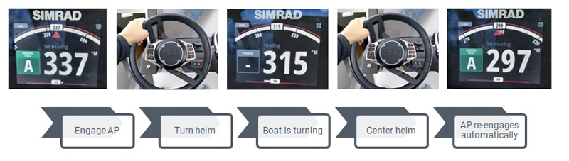 Da Simrad il comando per autopilota SteadySteer